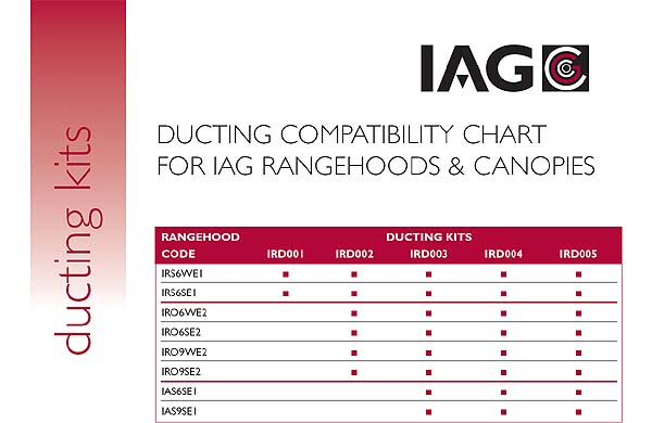 DUCTING COMPATIBILITY CHART